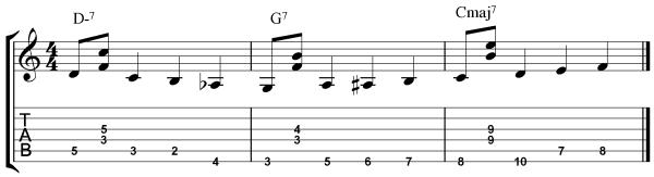 How to Comp Walking Bass Guitar Lines like Joe Pass - Jamie