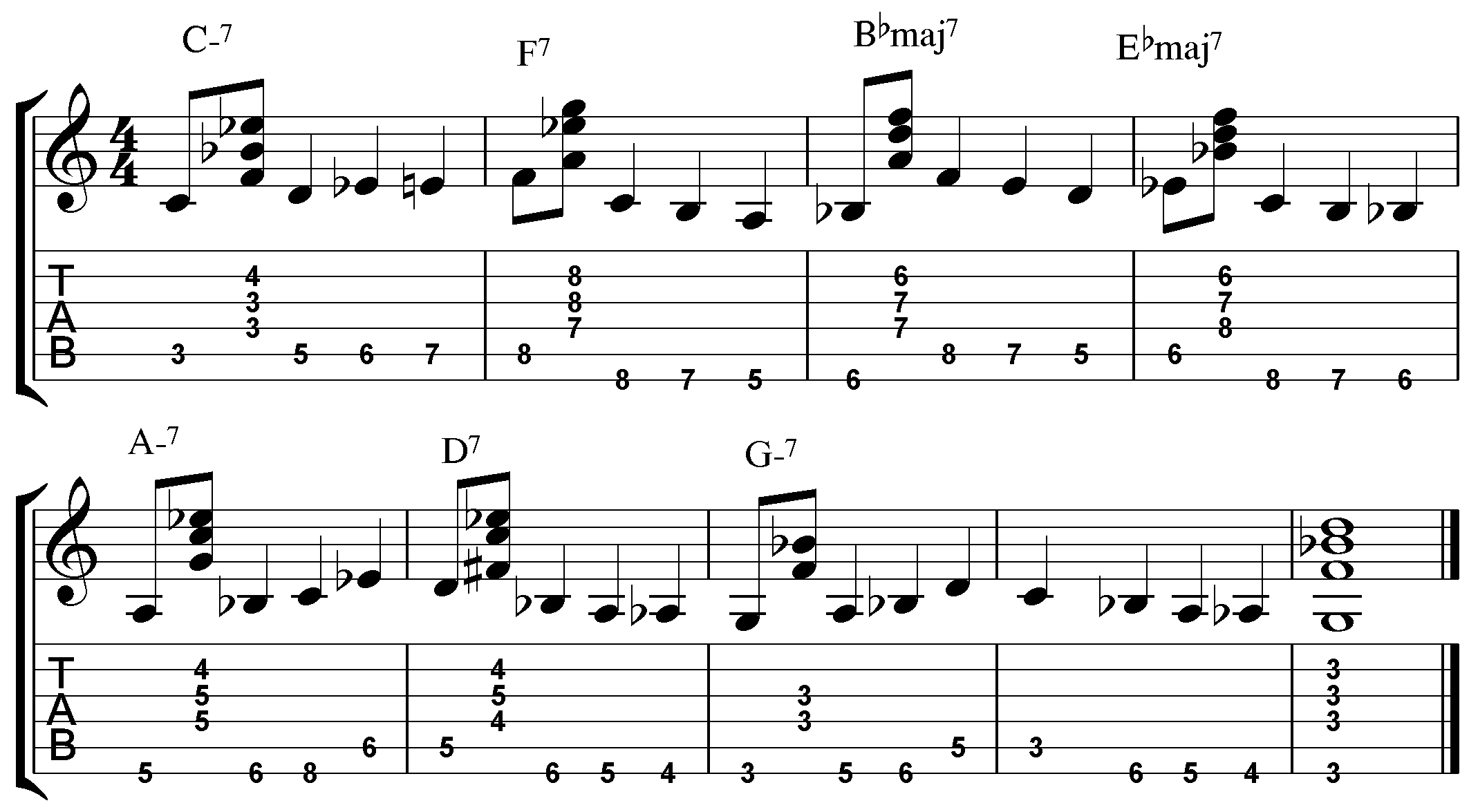 3 autumn leaves chord progression studies jamie holroyd guitar autumn leaves chord progression 2 hexwebz Choice Image