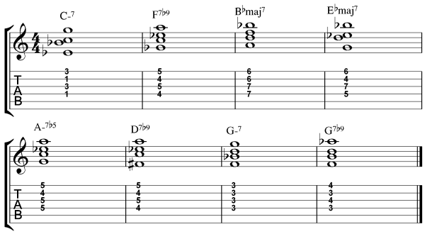AUTUMN LEAVES CHORD PROGRESSION