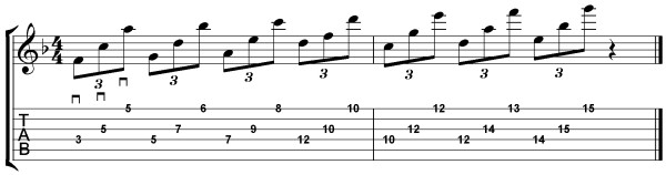 Guitar Picking Exercises  Spread Triads Advanced