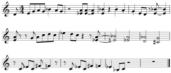 Jazz Guitar Sight Reading Exercises 4 – Blues