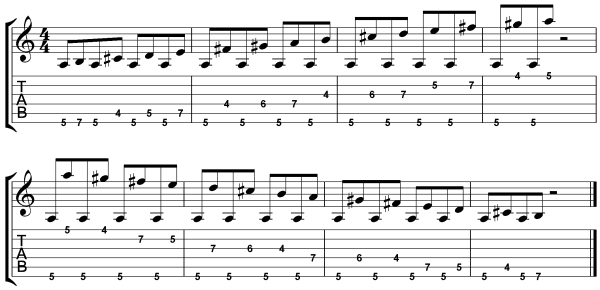 Guitar Picking Exercises 1 Ascending and Descending