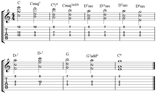 Take The A Train Chords Study