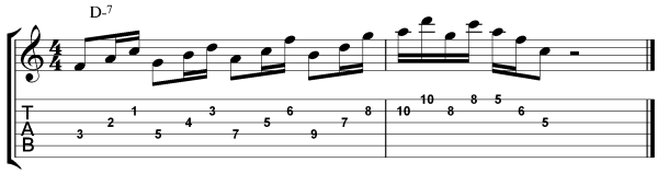 modern jazz guitar licks 1