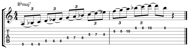 modern jazz guitar licks 2