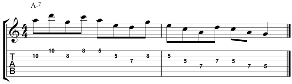 modern jazz guitar licks 3