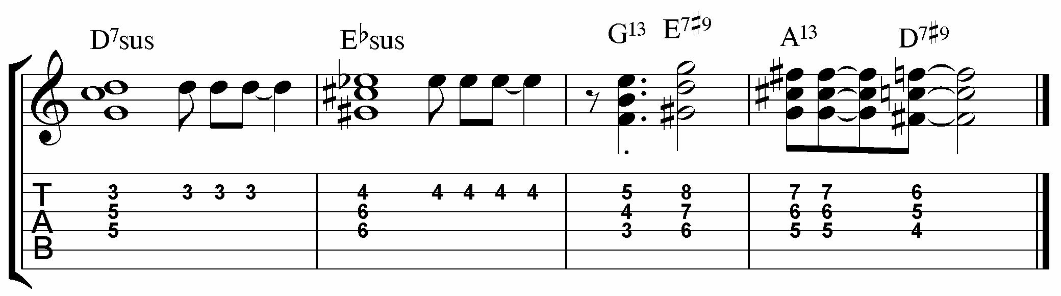 Suspended Chord Etude For Jazz Guitar Jamie Holroyd Guitar Jamie