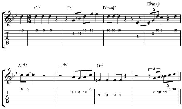 Beginner Jazz Guitar Lesson - AL Solo