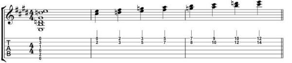 soloing with intervals 1