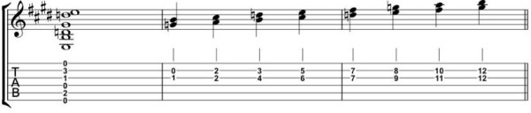 soloing with intervals 2
