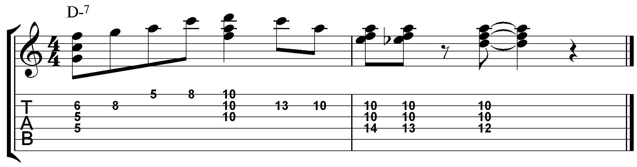 5 Jazz Guitar Chord Studies  D Minor 7 Guitar