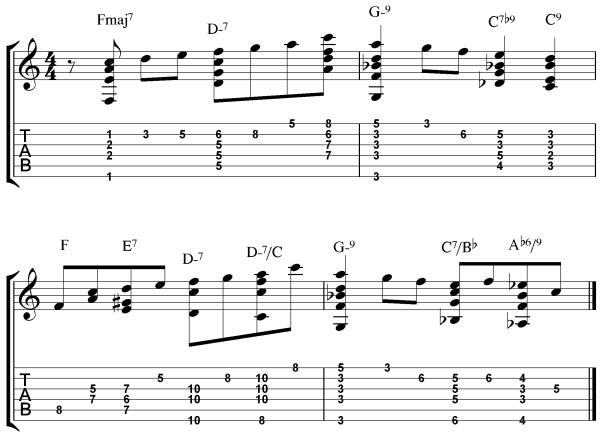3 Reharmonization Techniques - polka dots
