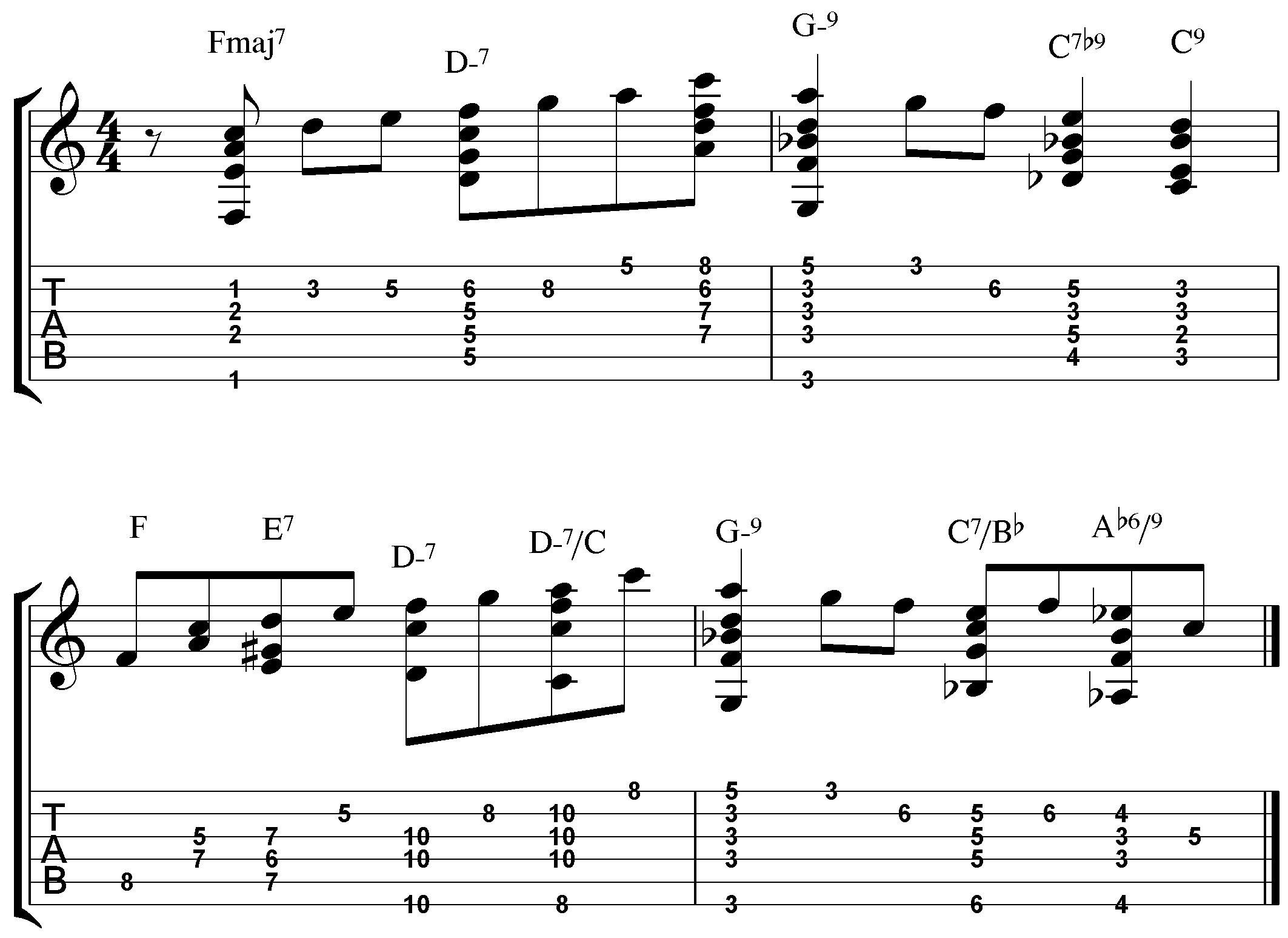 3 Reharmonization Techniques Every Guitarist Should Know Jamie