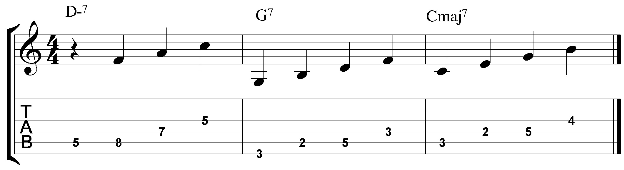 Have You Tried These 7 Essential Jazz Guitar Arpeggio