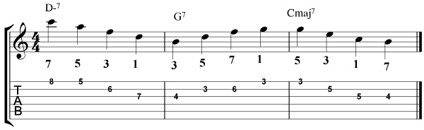 jazz guitar arpeggio exercises 5