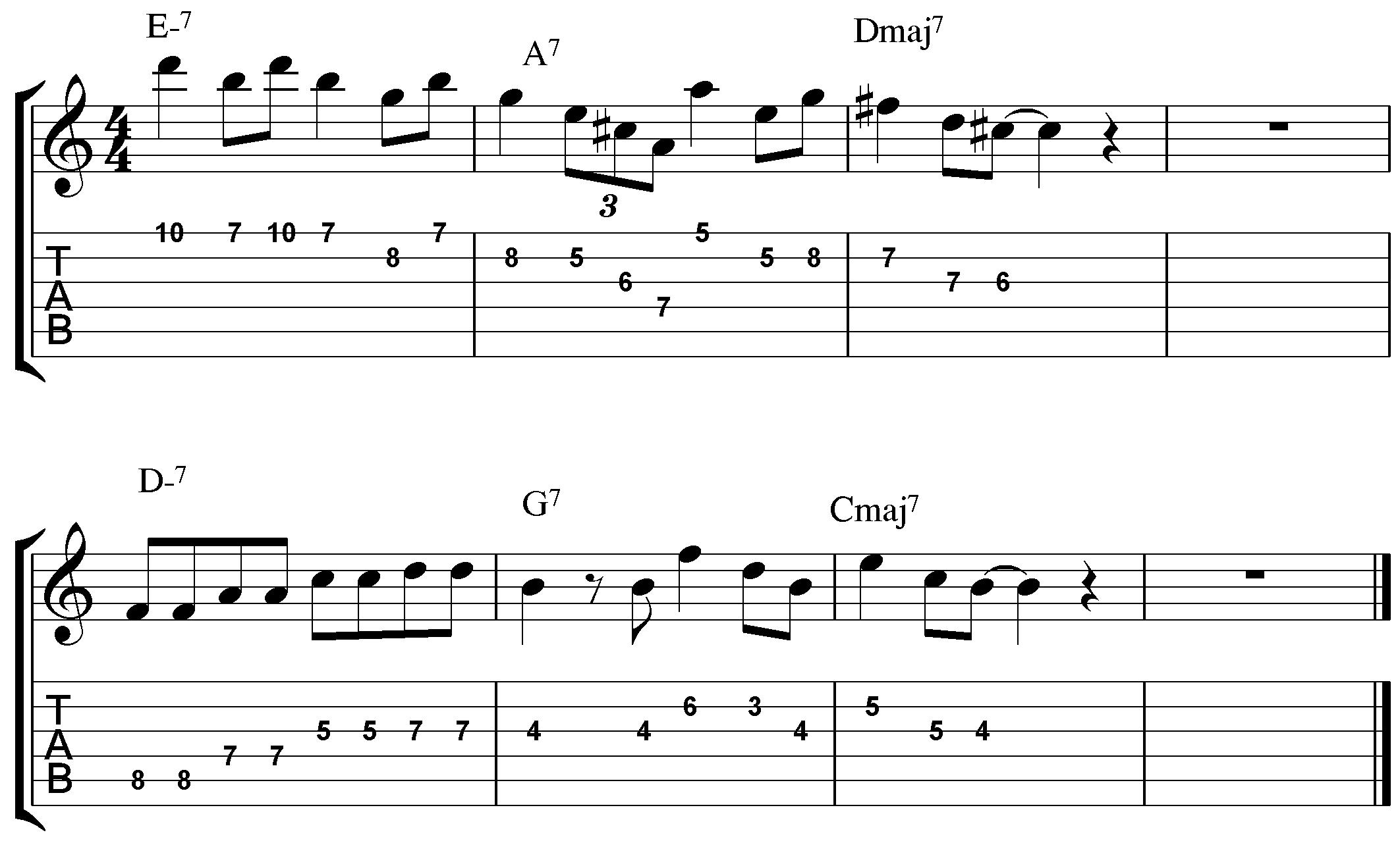 Ii V Progressions Chords Sample Solo