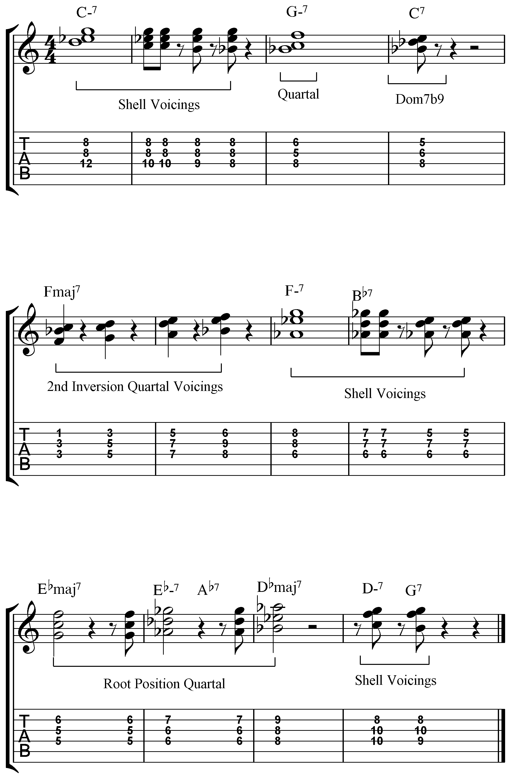 solar chord study for jazz guitar jamie holroyd guitar jamie holroyd guitar. Black Bedroom Furniture Sets. Home Design Ideas