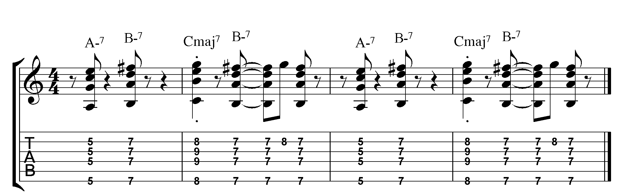 Do You Know These 3 Beginner Jazz Guitar Songs? - Jamie