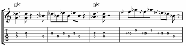 Blues Scale Licks for Guitar Bars 5 - 8