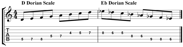 so what improvisation scales