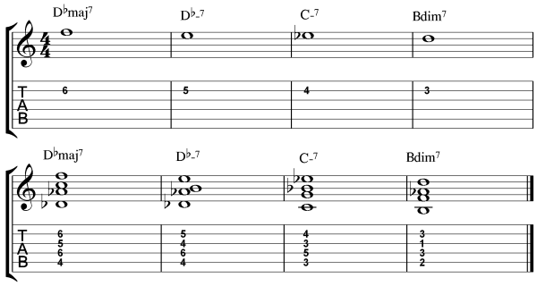All The Things You Are Improvisation Exercise #3 - Guide Tone Line