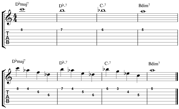 All The Things You Are Improvisation Exercise #3b - Guide Tone Line