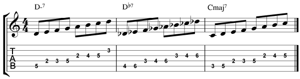 guitar scale exercise example 1