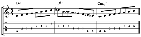 guitar scale exercise example 2
