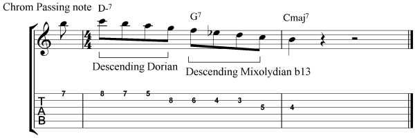 guitar scale exercise example 4
