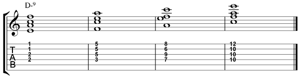 How to Play Minor 9th Chords Example 1