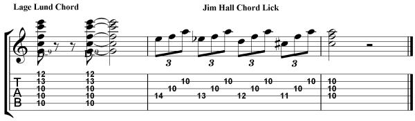 Minor 9th Chords Etude 1