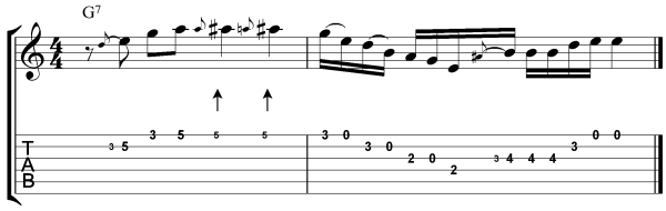 Jimmie Vaughan Guitar Lesson Lick 1