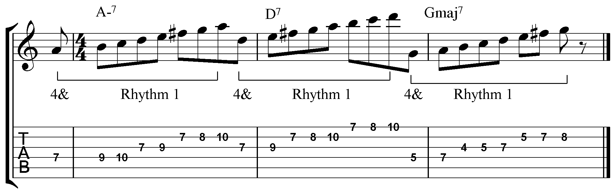 Beginner jazz improvisation jamie holroyd guitar jamie holroyd beginner jazz improvisation techniques 1 rhythm 3 chords hexwebz Choice Image