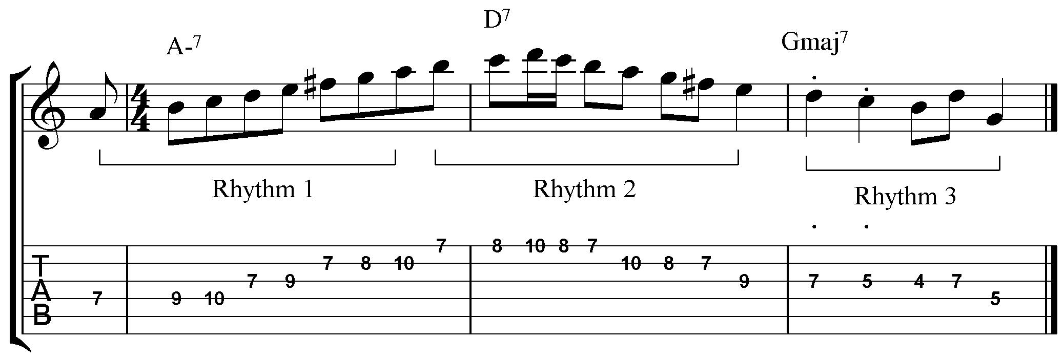 Beginner Jazz Improvisation - Jamie Holroyd Guitar - Jamie