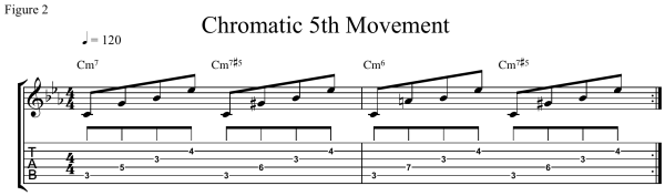 minor 7#5 chord - Chromatic 5th Movement