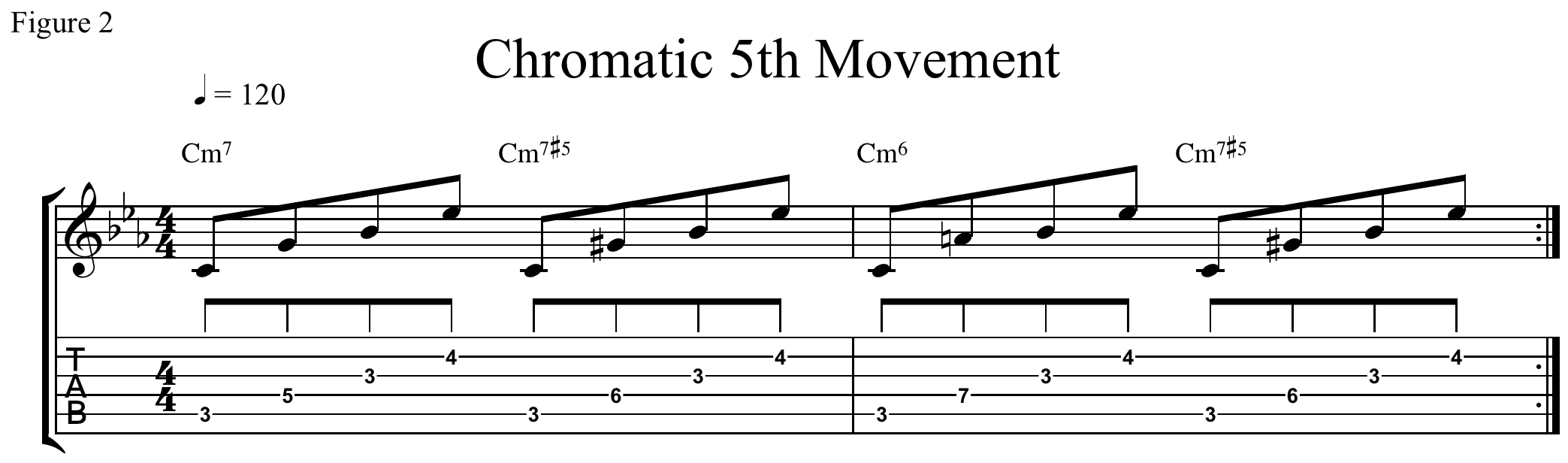 Minor 75 chord theory and application jamie holroyd guitar minor 75 chord chromatic 5th movement hexwebz Gallery