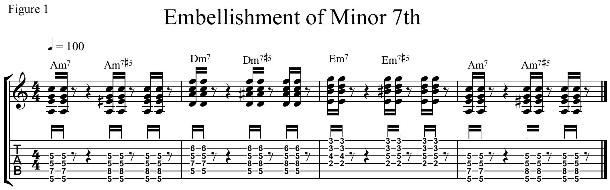 Minor 75 chord theory and application jamie holroyd guitar minor 75 chord embellishment of minor 7th hexwebz Gallery