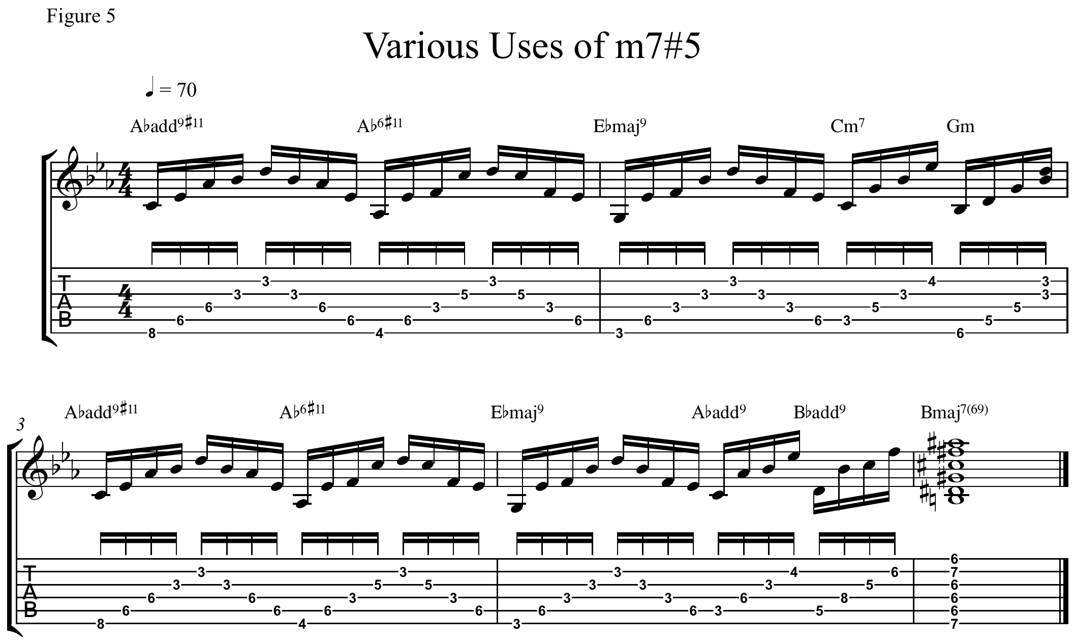 Minor 75 chord theory and application jamie holroyd guitar minor 75 chord using m7 5 and other chords hexwebz Choice Image