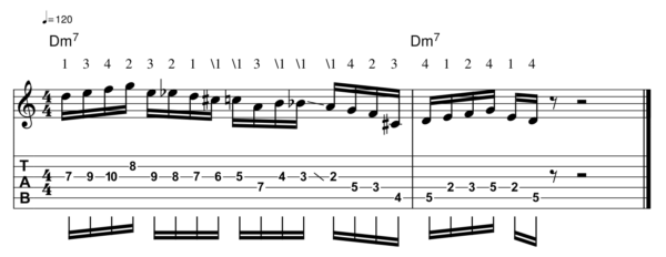 pat martino licks - Melodic Line 4-1