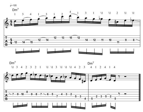 pat martino licks - Melodic Line 5-1