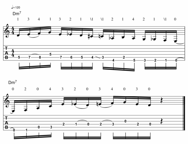 pat martino licks - Melodic Line 6-1