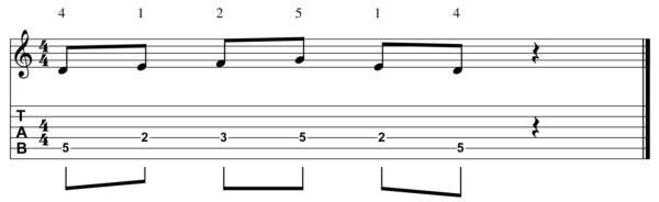 pat martino licks - Pattern 3-1