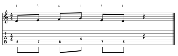 pat martino licks - Pattern 4-1